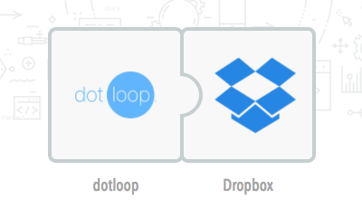 FAQ about syncing dotloop documents and Dropbox - Apination